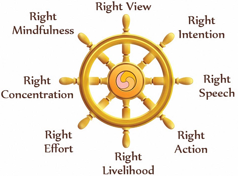 Presentation on the Eight-Fold Path, Placerville Friends of Tibet at  Diamond Springs Center for Healing, Diamond Springs CA, Community